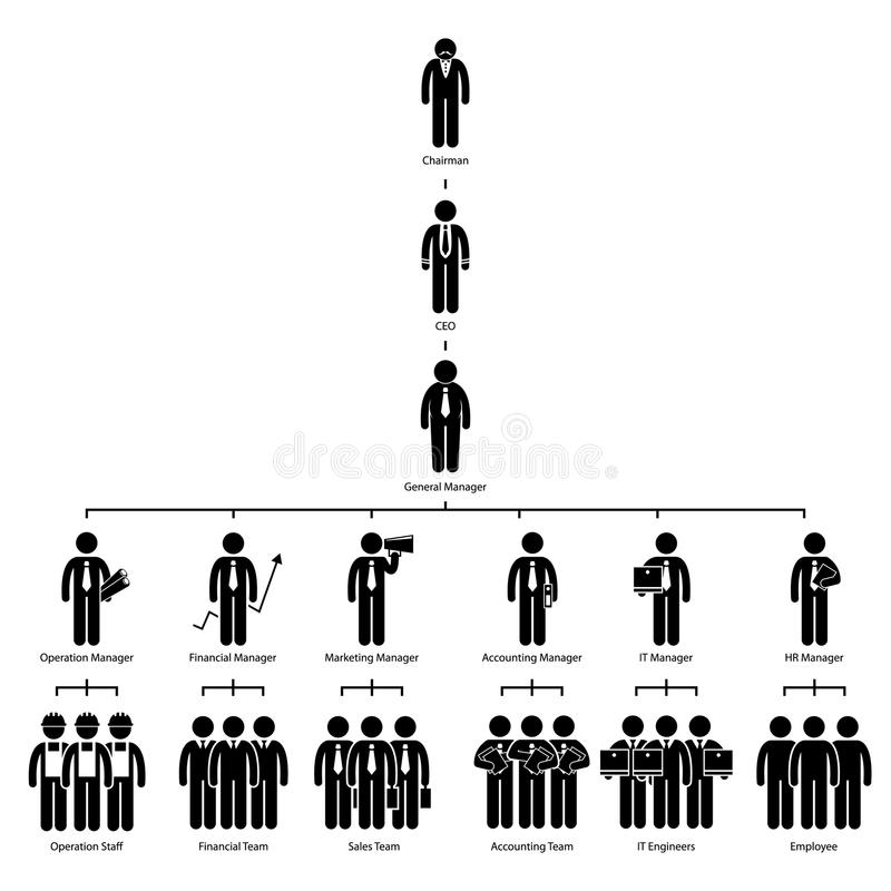 Organization Chart Tree Company Pictogram. A set of pictogram representing organizational chart of a company stock illustration