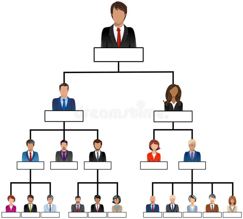 Organization Corporate Chart Company People. Illustration featuring an organizational corporate hierarchy chart of head and shoulder different business people vector illustration