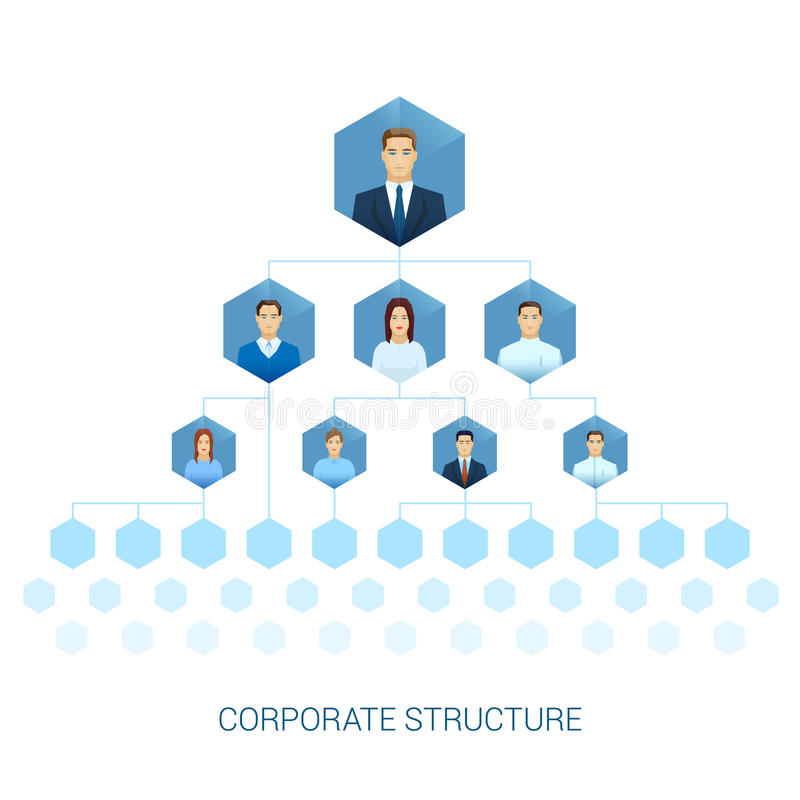 Organization diagram of business enterprise flat stock vector download organization diagram of business enterprise flat stock vector illustration of card flat ccuart Image collections