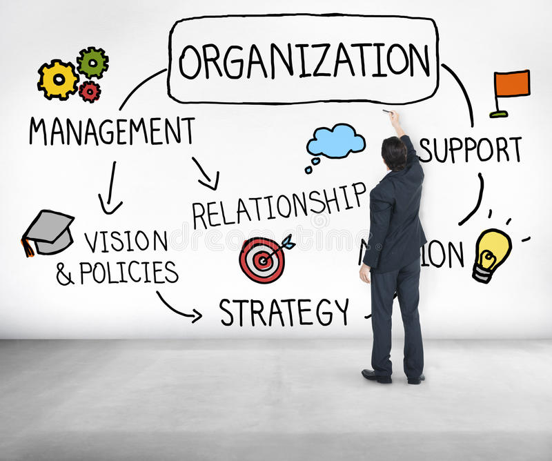 Managing people and organization coloplast