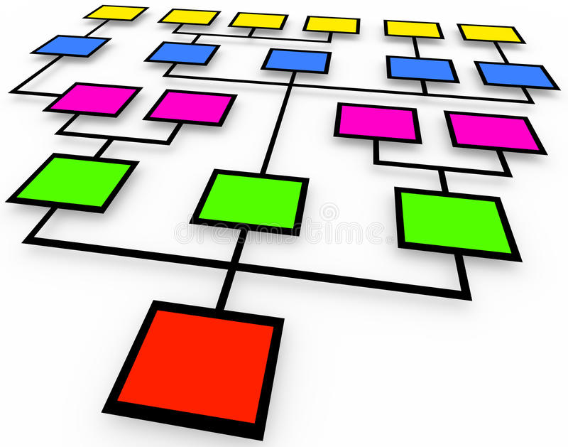 Organizational Chart - Colored Boxes. An organizational chart of colored boxes on white background royalty free illustration