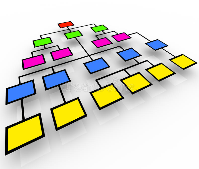 Organizational Chart - Colorful Boxes. Several colorful boxes in an organization chart vector illustration