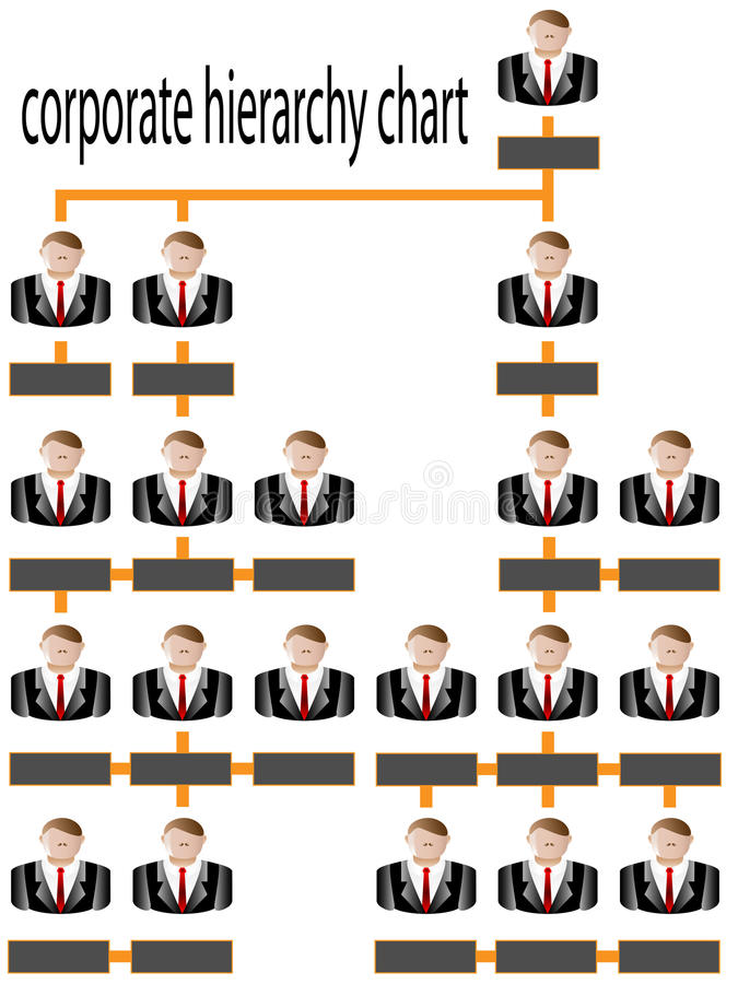 Download Organizational Corporate Hierarchy Chart Stock Photo - Image: 24752200