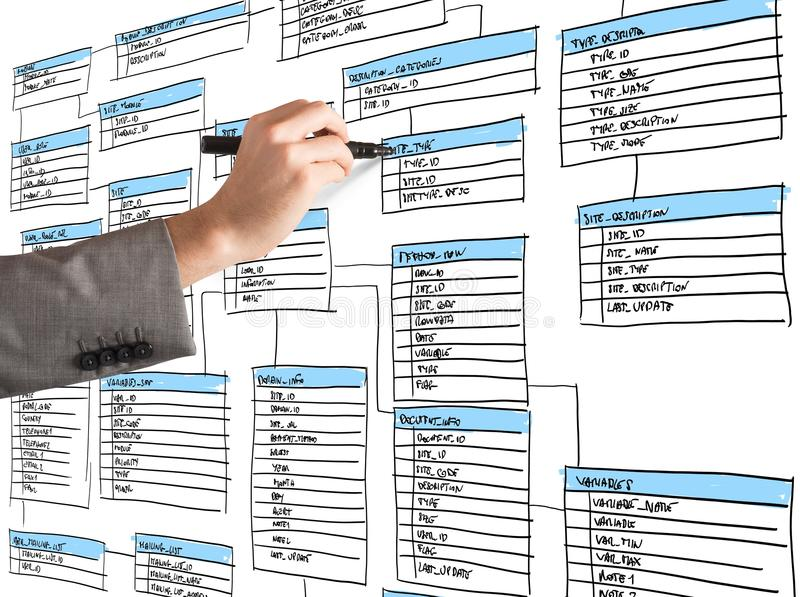Organize a database stock images