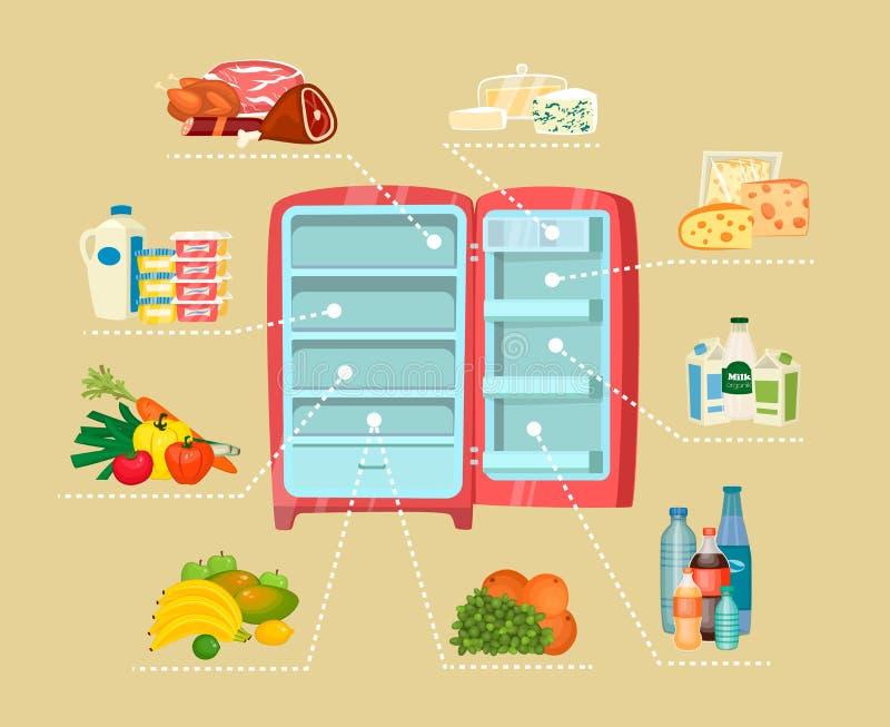 Organizzazione dello spazio nel concetto di progetto piano del congelatore illustrazione vettoriale