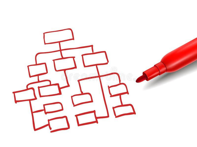 Organograma com um marcador vermelho ilustração do vetor