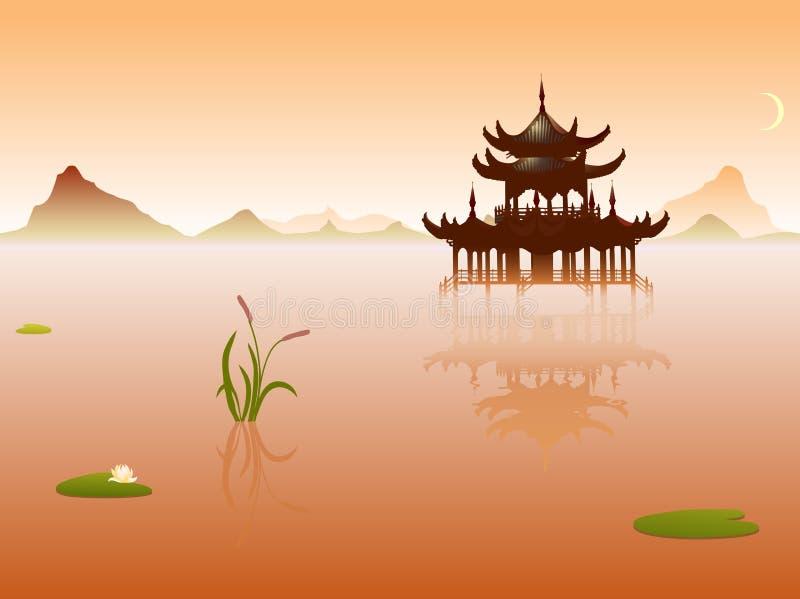 orient tempel vektor illustrationer
