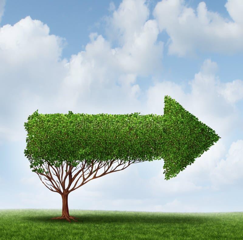 Orientação do crescimento ilustração do vetor