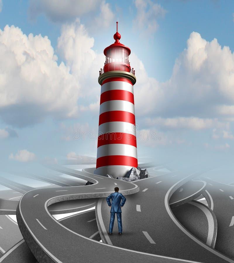 Orientação financeira ilustração royalty free