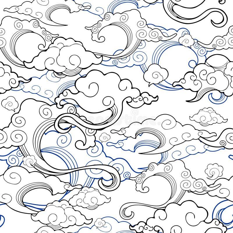 Oriental con diseño inconsútil del ornamento de la nube con la línea del dibujo de la pluma ilustración del vector