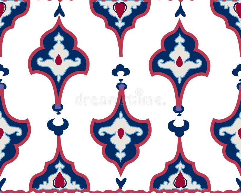 Oriental tile ornament 摘要几何复古无缝图案 亚洲花卉原生观赏背景 向量例证