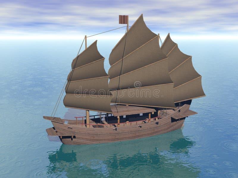 Orientalna dżonki łódź ilustracja wektor