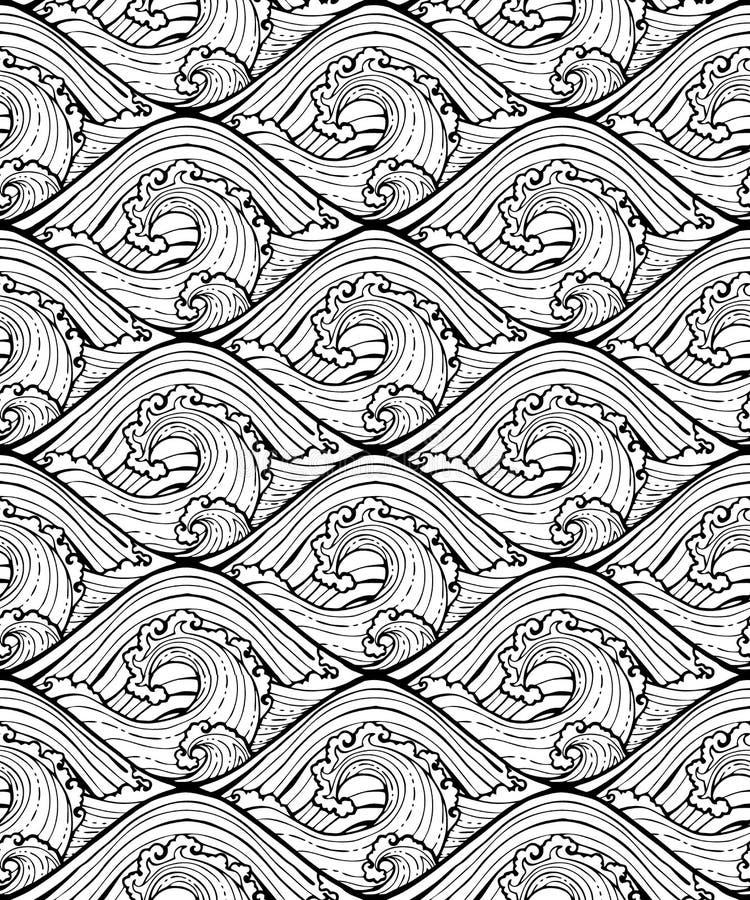 Orientalna morze fali ręka rysuje bezszwowego deseniowego tło ilustracji