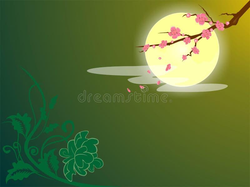 orientalny tło ilustracji