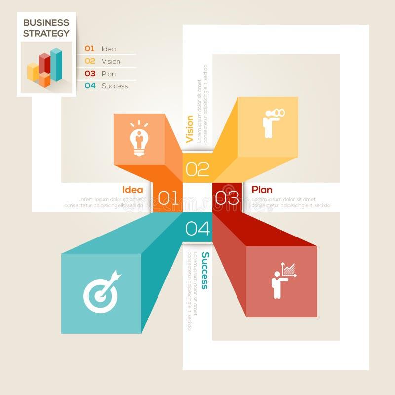 Orientering för affärsstrategidesign royaltyfri illustrationer