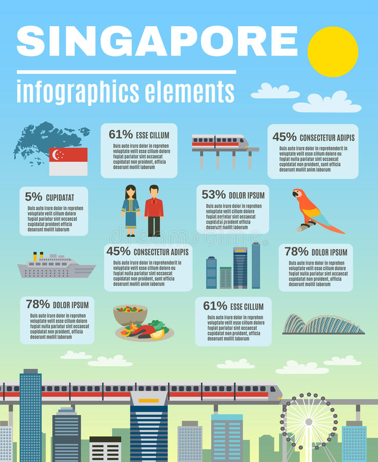 Orientering för Singapore kulturInfographic presentation vektor illustrationer