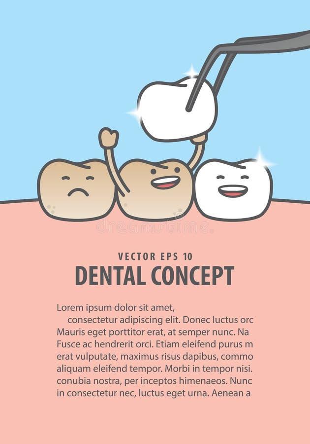 Orienteringstandtecken som är jätteglat för att sätta ny fanér på missfärgad tandillustrationvektor på blå bakgrund tand- vektor illustrationer