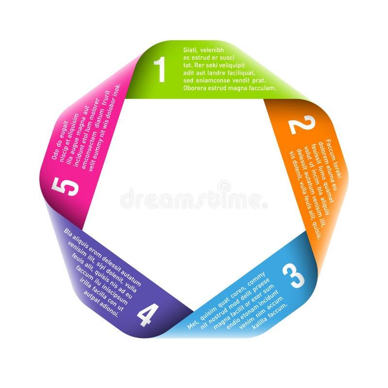 Origami Prozesszyklus-Entwurfselement lizenzfreie abbildung