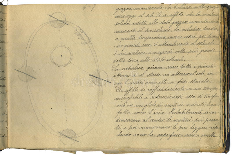 Original astronomy notebook page. Astronomy notebook hand written in italian language, dated nearly 1865. On this page the orbit of the earth around the sun royalty free stock photo