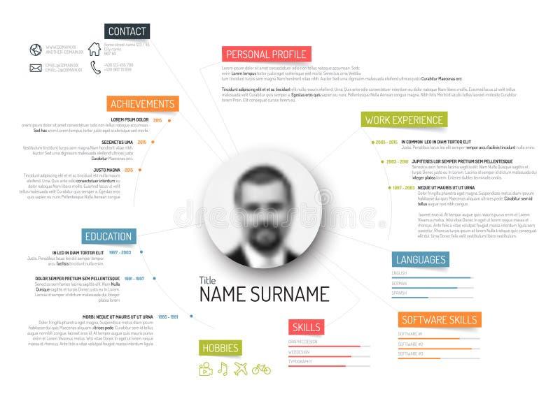 raw resume
