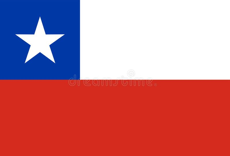 Original flag of Chile - vector illustration of chilean national symbol for Travel company royalty free illustration