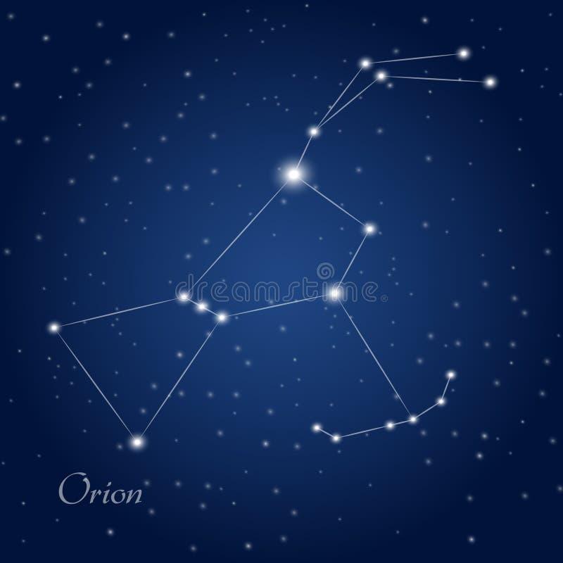 Orion gwiazdozbiór royalty ilustracja