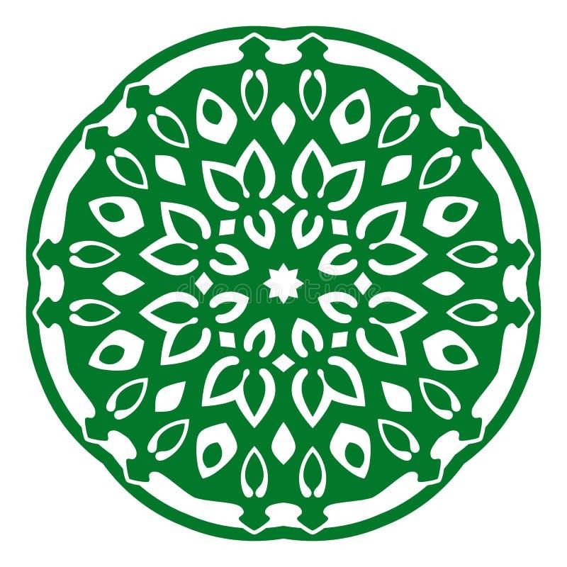 Ornamento del ejemplo del vector con adornos caucásicos ilustración del vector