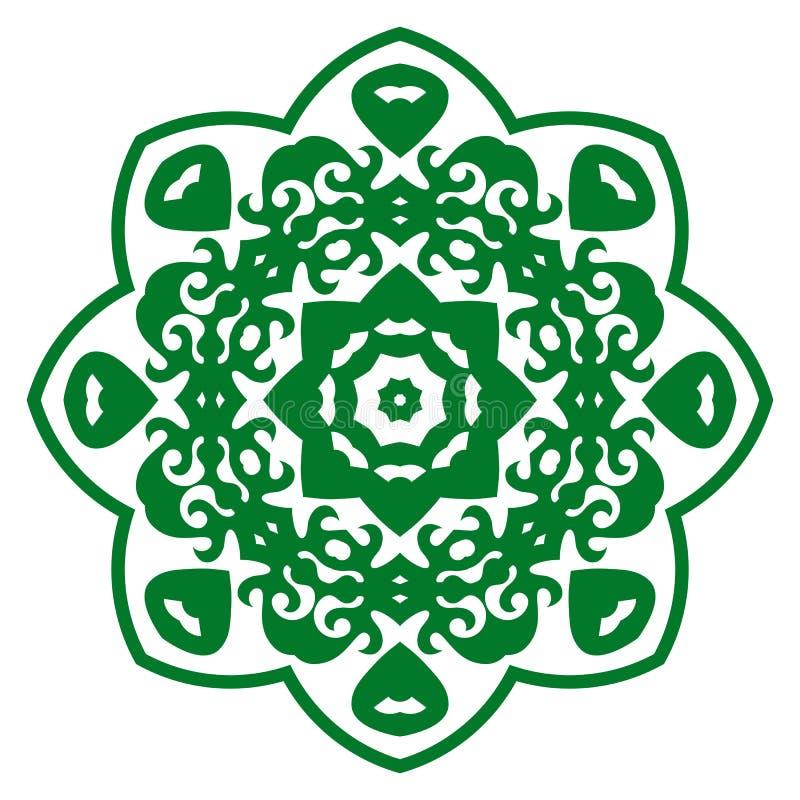 Ornamento del ejemplo del vector con adornos caucásicos stock de ilustración