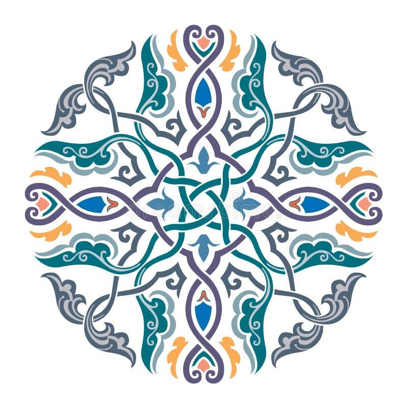 Ornamento oriental céltico ruso - diseños del ejemplo stock de ilustración