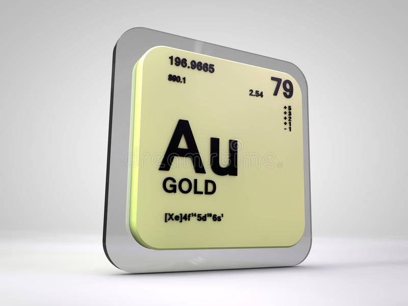 Oro au tabla peridica del elemento qumico stock de ilustracin download oro au tabla peridica del elemento qumico stock de ilustracin ilustracin de urtaz Image collections