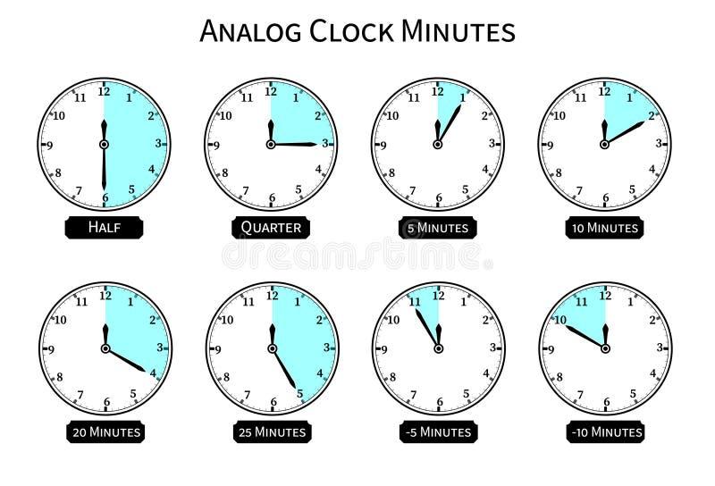 Orologio analogico con forma del cerchio royalty illustrazione gratis