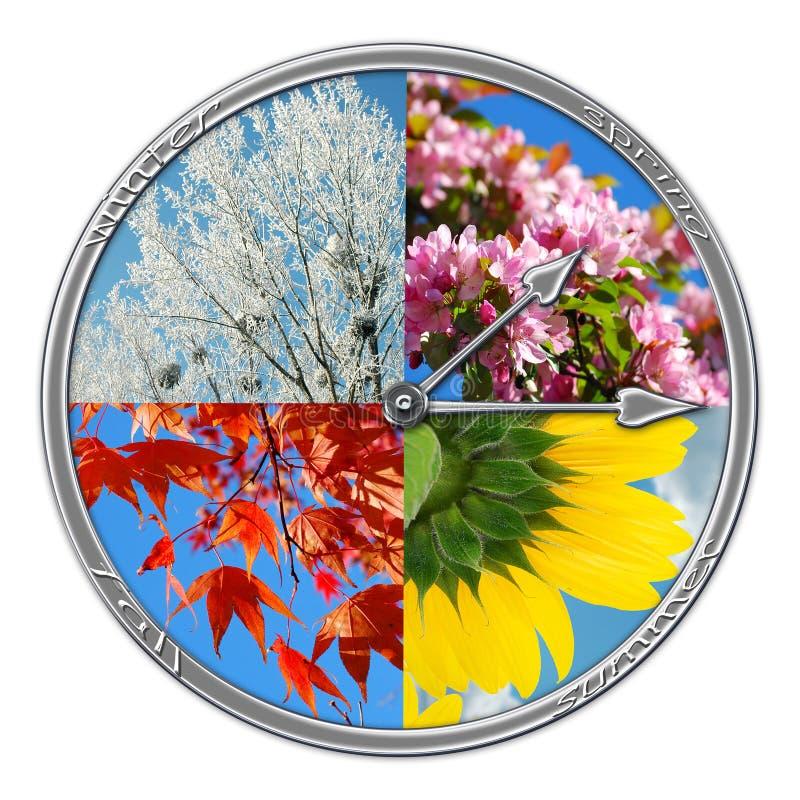 Orologio con quattro stagioni dell'anno fotografia stock libera da diritti