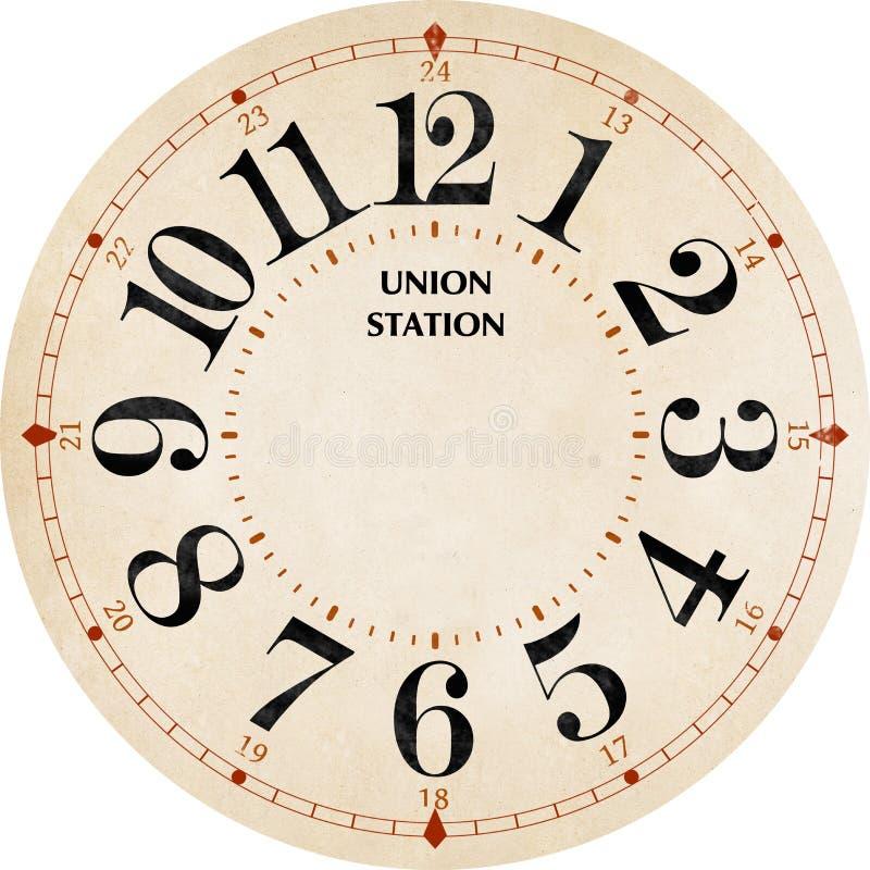 Orologio della stazione del sindacato immagini stock