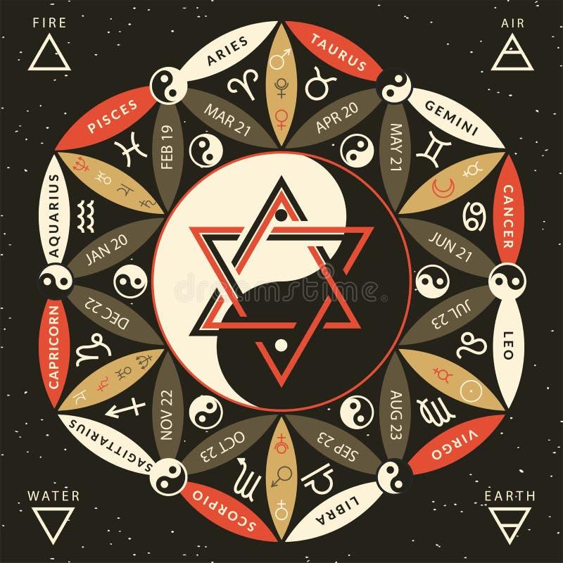 Oroscopo orientale astrologico dello zodiaco sul fiore del backround di vita, illustrazione calma di vettore illustrazione vettoriale