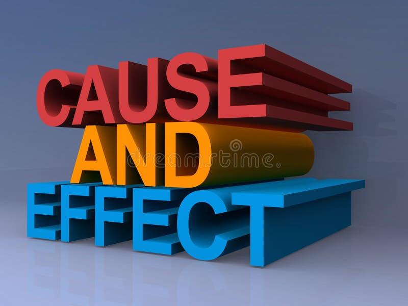 Orsak - och - effekt vektor illustrationer