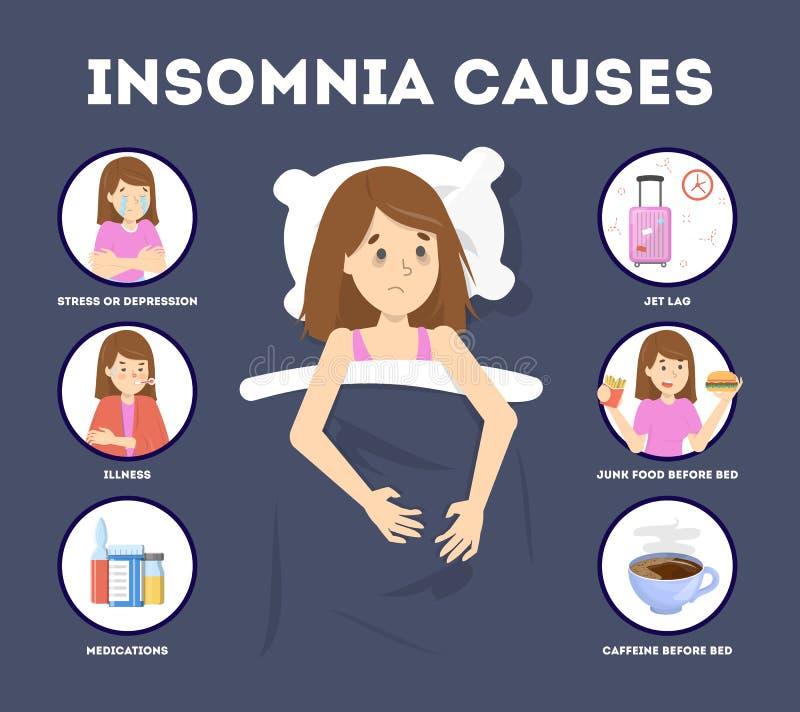 Orsaker av infographic sömnlöshet Spänning och hälsoproblem stock illustrationer