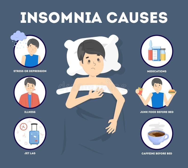 Orsaker av infographic sömnlöshet Spänning och hälsoproblem royaltyfri illustrationer