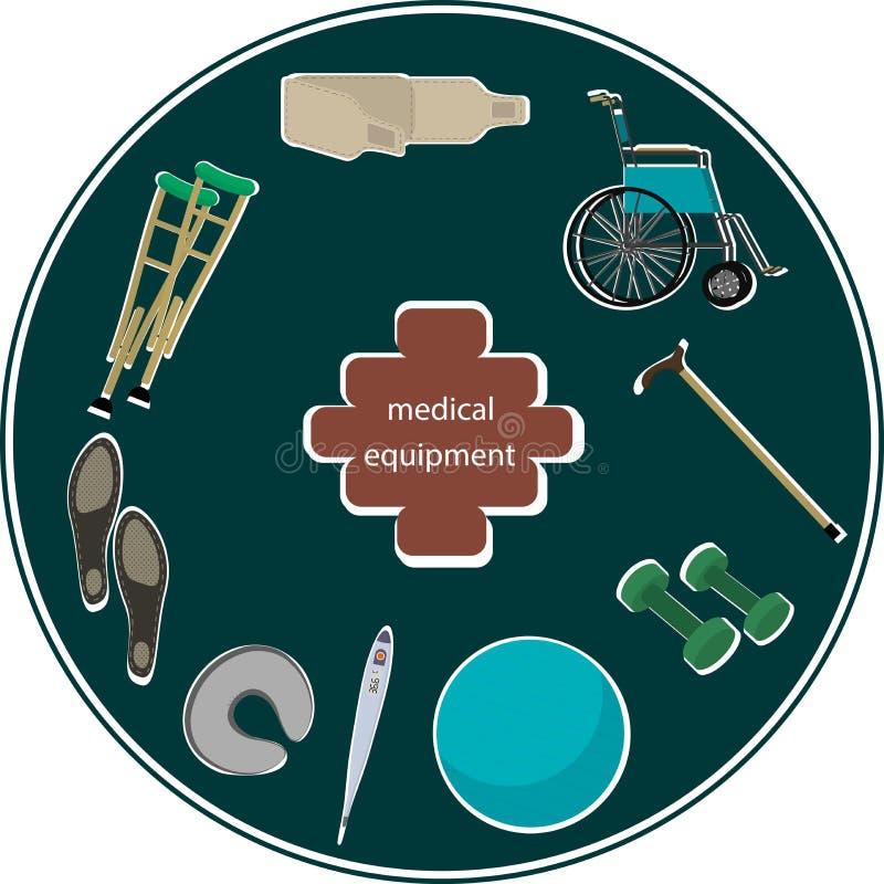 Orthopedisch materiaaluithangbord royalty-vrije illustratie