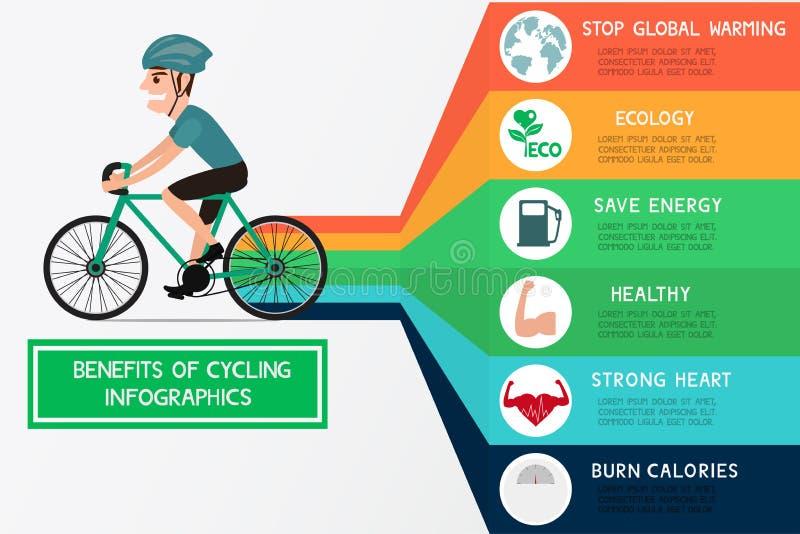 Os benefícios do ciclismo, infographics ilustração royalty free