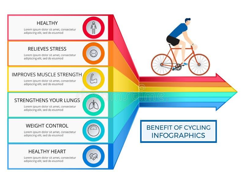 Os benefícios do infographics do ciclismo Conceito saudável do estilo de vida Molde de Infographics ilustração stock