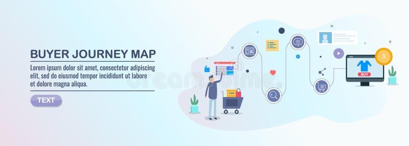 Os compradores viajam o mapa, processo passo a passo de comprar a decisão, conceito da experiência da viagem do cliente ilustração stock