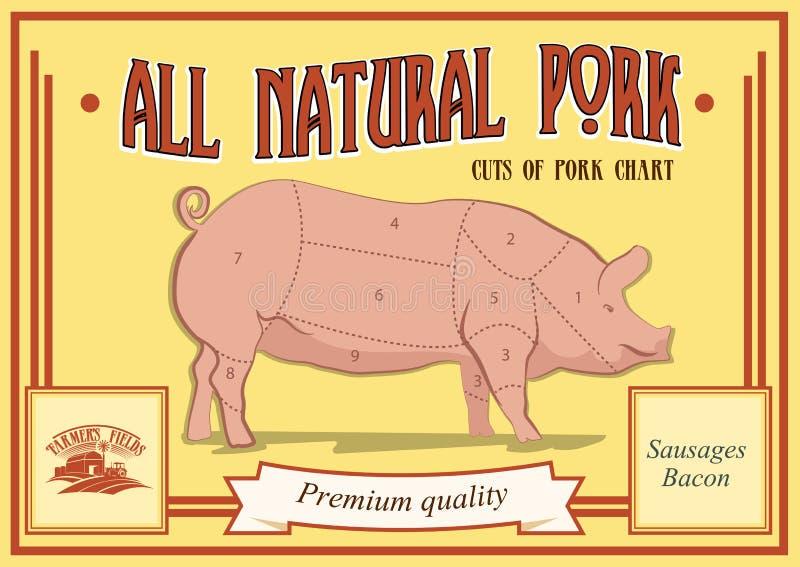 Os cortes de carne de porco diagram, vector a ilustração para o seu ilustração do vetor