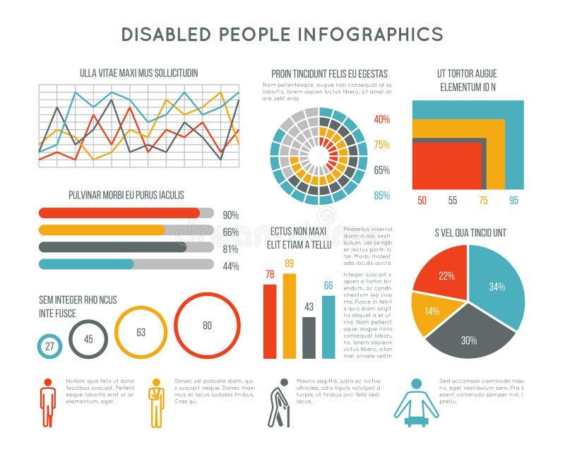 Os cuidados médicos e a inabilidade vector infographic com ícones, cartas e diagramas da pessoa deficiente ilustração stock