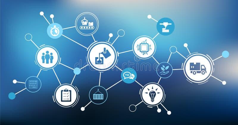Os desafios do negócio projetam - inovação/desenvolvimento/estratégia - a ilustração do vetor ilustração royalty free