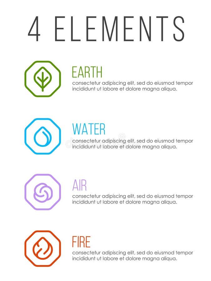 Os elementos da natureza 4 na linha beira abstraem o sinal do ícone Água, fogo, terra, ar Projeto do vetor ilustração royalty free