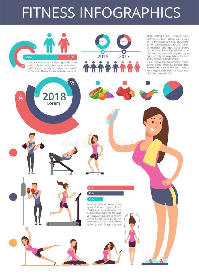 Os esportes e a vida saudável vector o negócio infographic com caráteres, cartas e diagramas da pessoa de esporte ilustração royalty free