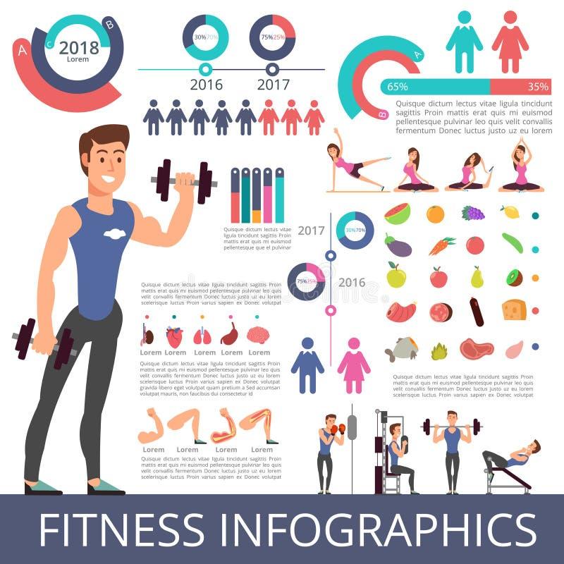 Os esportes e a vida saudável vector o negócio infographic com caráteres, cartas e diagramas da pessoa de esporte Aptidão ilustração royalty free