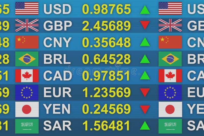 Os estrangeiros trocam a placa internacional ilustração stock
