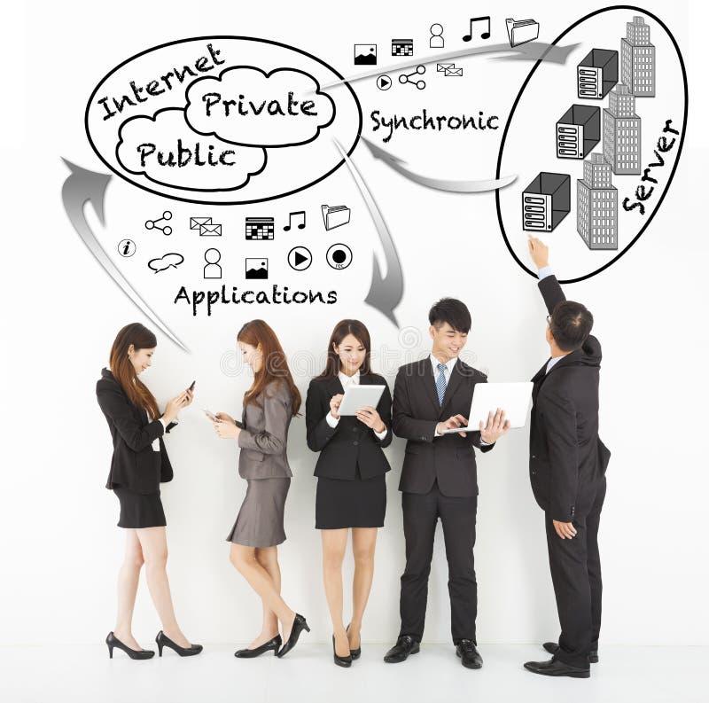 Os executivos apreciam apps da tecnologia com estrutura do Internet foto de stock royalty free