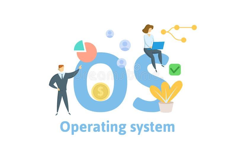 OS Opereting system Begrepp med folk, bokst?ver och symboler Plan vektorillustration bakgrund isolerad white stock illustrationer
